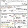 【問題21】商品の販売(手形・掛け)