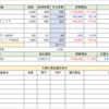 週間パフォーマンス 8/18 【先週比+8,000円】