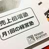 No.1162 対面予定の出張もオンラインでOK|日報で売上を倍増!大阪の日報コンサルタント