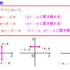 数Ⅰ 2次関数 対称移動(1つの知識から広く深まる世界)