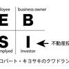 不動産投資の光と影(その2)