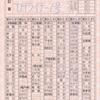 東武鉄道  車内補充券 3