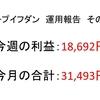 2019年2月第3周目(2/11~2/16)の運用利益報告 第35回【ループイフダン不労所得の実績】
