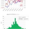 短期トレード結果_210903(金) ¥-631,978