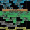 【#FEヒーローズ】イベントスケジュール(21年3月中旬-4月上旬)
