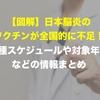 【図解】日本脳炎のワクチンが全国的に不足!接種スケジュールや対象年齢などの情報まとめ