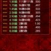9月の将棋ウォーズ結果