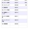 2020/03/18(水)