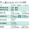 【銘柄分析】富士フイルムについて