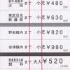 東武鉄道  車急式特急券 2
