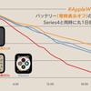 AppleWatchSeries5のバッテリーの真実が明らかに!〜やはり「常時表示」が地雷だった…〜