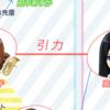 響く!百合パワーワード大賞 2016