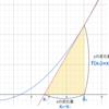ニュートン法を使って、平方根を求めるアルゴリズムを書いてみよう