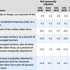 アメリカ雇用統計