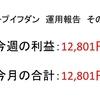 2019年2月第1・2周目(2/1~2/8)の運用利益報告 第34回【ループイフダン不労所得の実績】