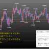 2019年2月第4週の米ドル見通しチャート分析|環境認識、FX初心者