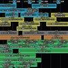 【#FEヒーローズ】イベントスケジュール(21年1月中旬-2月上旬)