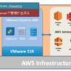 VMware Cloud on AWSを考えてみる件