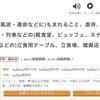 【allergy / buffet / virus】発音・発音記号~リスニング聞き取れない~