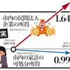 架空討論(1)「福岡の勢いを止めるな」?