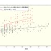 【プラウドタワー川口】新築価格の分析