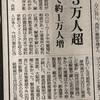 【新聞】コロナ関連の記事をまとめてみました