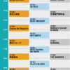 【セトリ】JAPAN JAM 2018 3日目