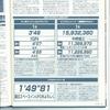 アルカディア 75 : アルカディア Vol.75 ( 2006 年 8 月号 )