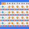 最低気温 熊本市で18度6分