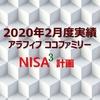 【NISA口座】ココファミリー楽天証券のNISA 2020年2月度実績