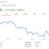 クックパッド株はどうなる!?「けもフレロス」は、ネクソン株を上げるか?