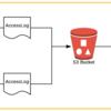 Redshiftへ ELB/ALB/S3のアクセスログをそのままインポート(したかった)
