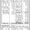 株式会社博報堂 第139期決算公告