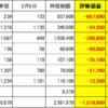 200309 日経平均 19000円台 個別株推移
