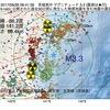 2017年09月26日 06時41分 茨城県沖でM3.3の地震
