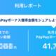 PayPayを使い始めて6ヶ月、利用総額トータルの還元率は25%だった