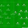 EURO2016-C3-NIR.vs.GER