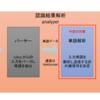 音声認識による赤外線機器の操作 その 6【単語解析編】