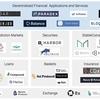 Ethereumのキラーアプリは金融と(広義の)データベース