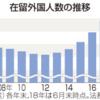 「日本列島は日本人だけのものではない」のか?在留外国人数が、263万にを突破!亡国は近いか!?