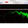ミライースの周波数測定