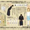 @famima_now ファミリーマートの店員さんのお辞儀がお腹に手を当てて肘を張り出すいわゆる韓国朝鮮式のコンスになっています。普通の日本式のお辞儀が良いと思います。