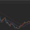 仮想通貨FX、ショートできるから利益になる!