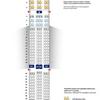 LOTポーランド航空の増便!エアアジアXが函館線就航!のニュースに思う