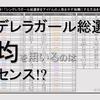 シンデレラガール総選挙をアイドルの人気を示す指標にする方法を考える~Part 1~