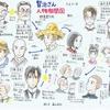 賢治さん人物相関図 着色版。