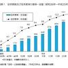 日本は住宅供給過剰なのか?- 総務統計局のデータなどでアメリカ人同僚に説明