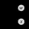 Correspondence Topic Model の導出と実装