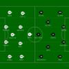 【マッチレビュー】20-21 ラ・リーガ第20節 エルチェ対バルセロナ