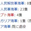 北朝鮮25隻のロメオ型潜水艦で、日本、グアム、ハワイ、アメリカ本土への攻撃を敢行するというのが。。
